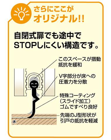 自閉式扉でも途中でSTOPしにくい構造です。
