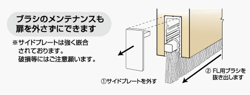 ブラシのメンテナンスも扉を外さずにできます