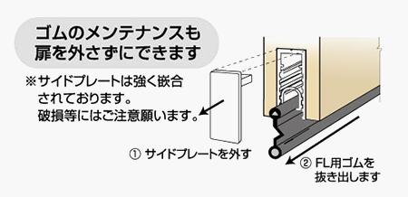 ゴムのメンテナンスも扉を外さずにできます